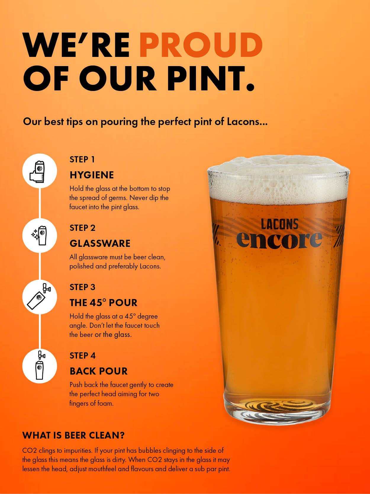 Perfect Pub Pints